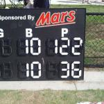 C Grade Grand Final Scoreboard V Sandown Park